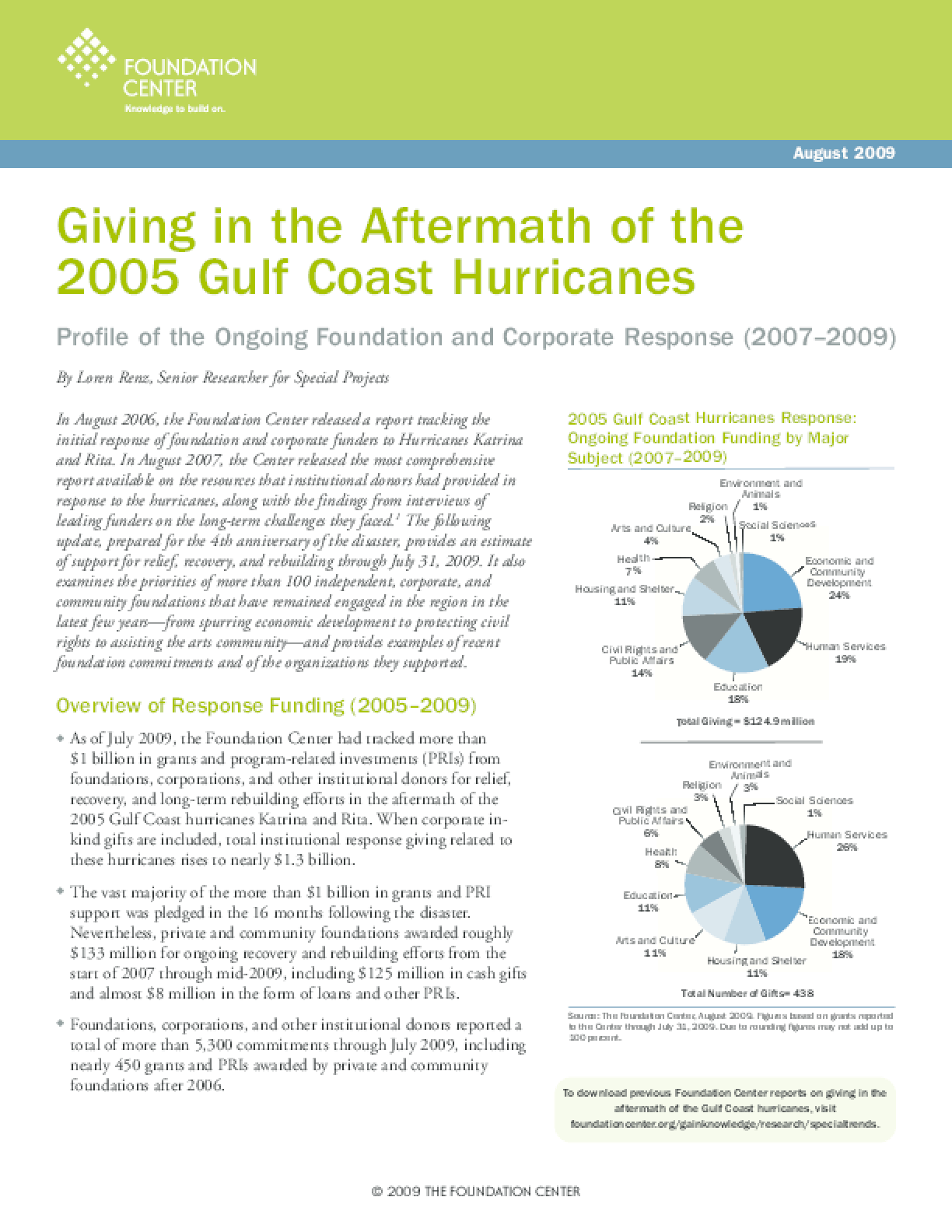 Giving in the Aftermath of the 2005 Gulf Coast Hurricanes: Profile of the Ongoing Foundation and Corporate Response (2007-2009)