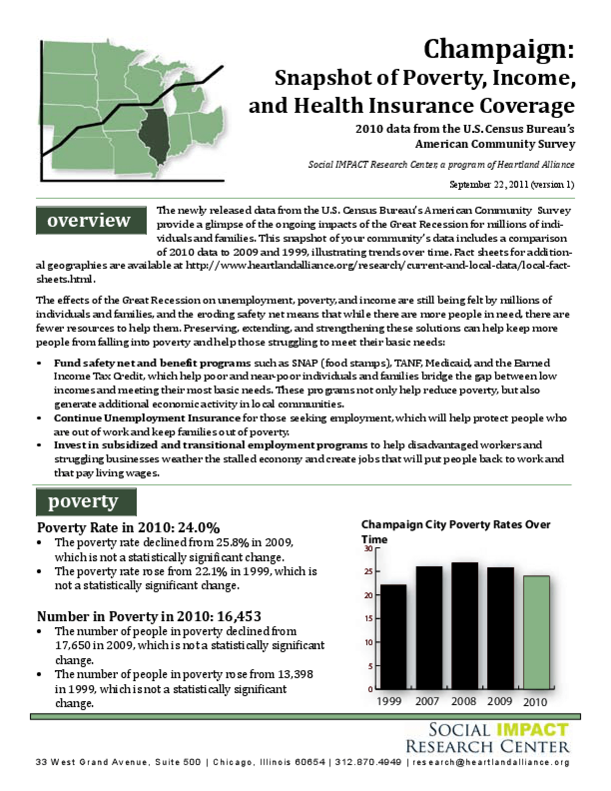 Champaign City: Snapshot of Poverty, Income, and Health Insurance Coverage