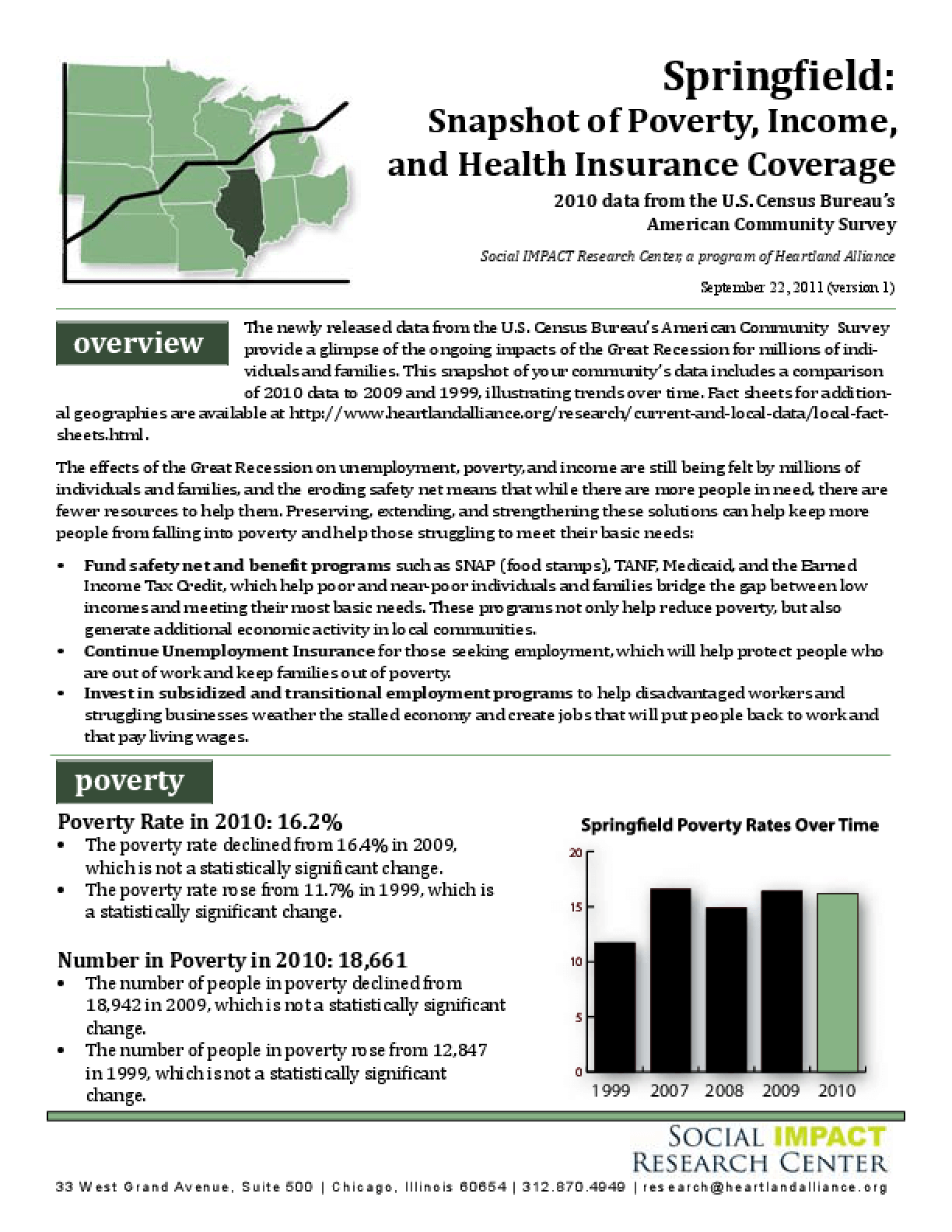 Springfield: Snapshot of Poverty, Income, and Health Insurance Coverage