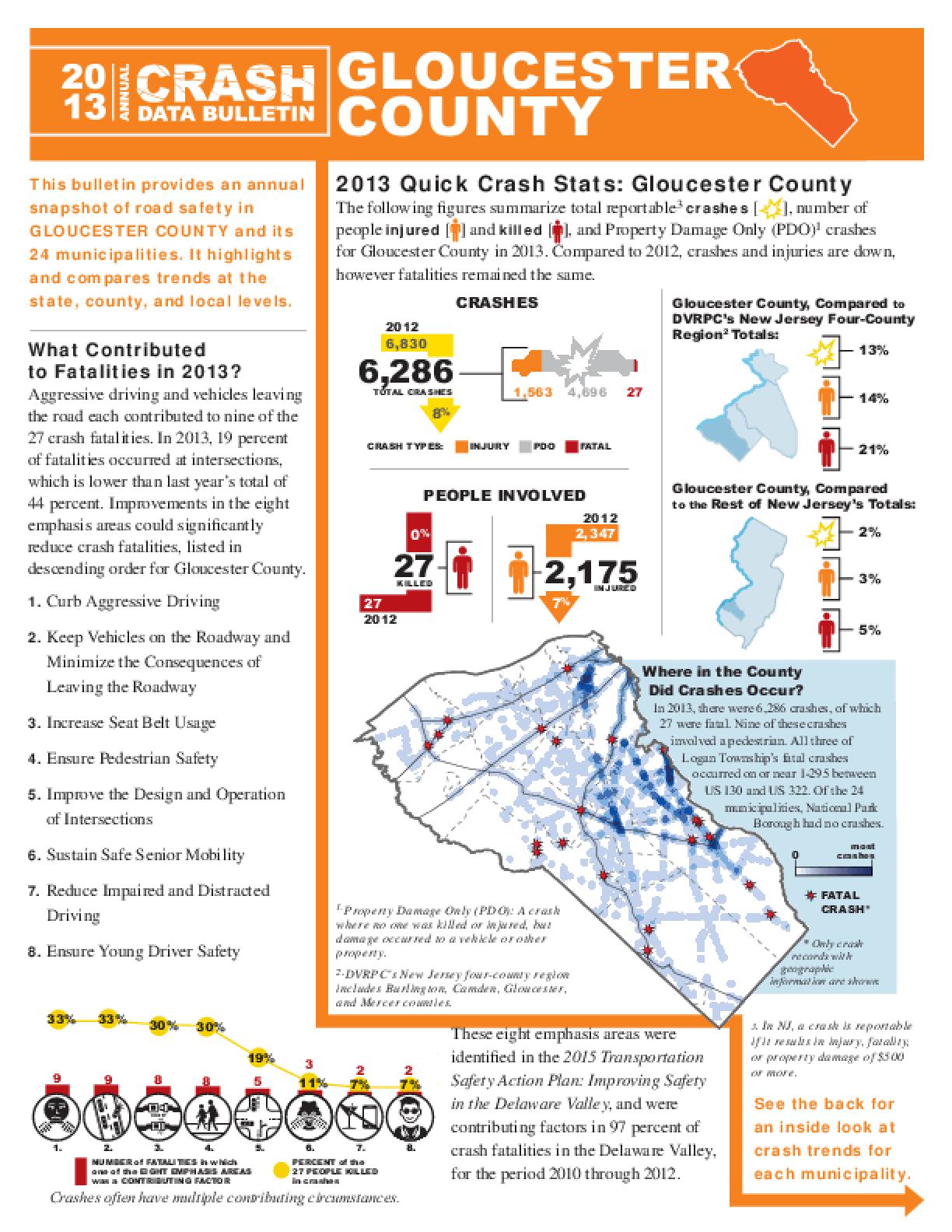 2013 Crash Data Bulletin - Gloucester County
