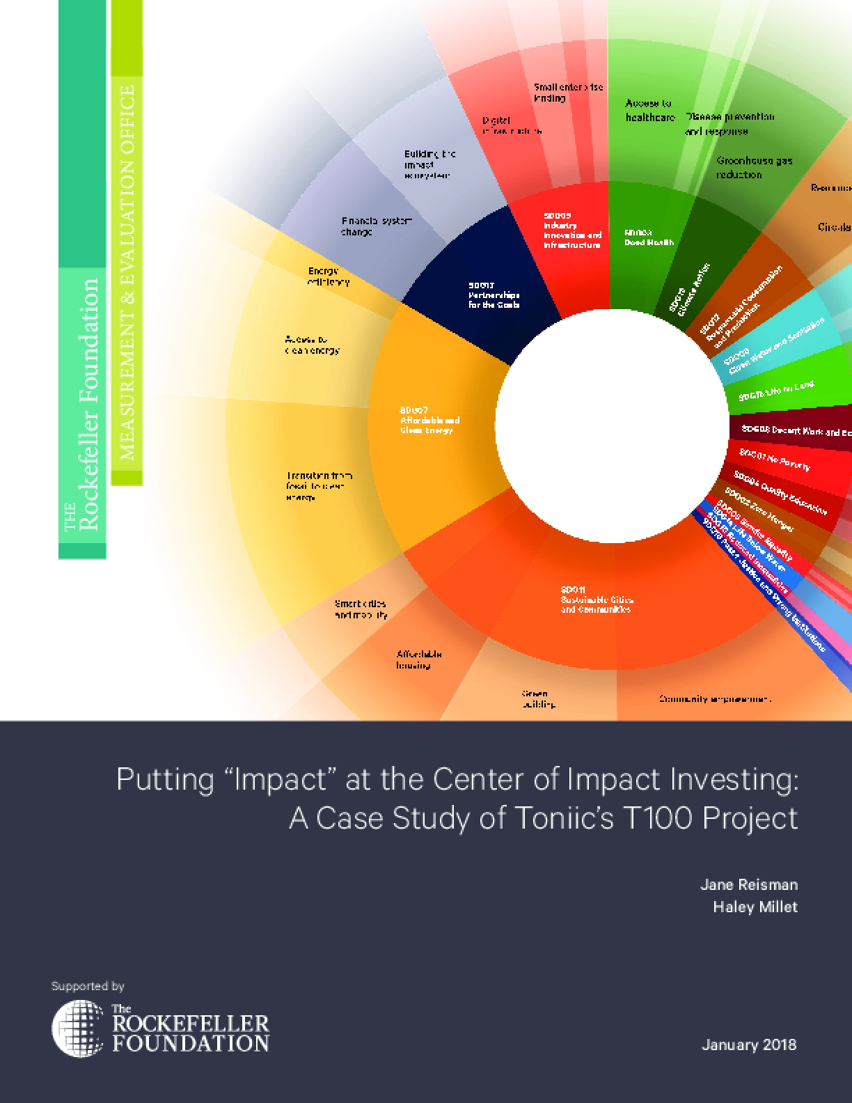 "Putting ""Impact"" at the Center of Impact Investing: A Case Study of Toniic's T100 Project"